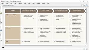Process Map Designer