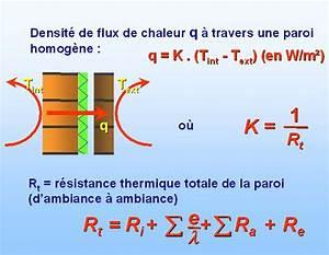 Resistance Thermique Isolant : r sistance thermique des mat riaux d isolation isolation ~ Melissatoandfro.com Idées de Décoration