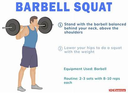 Barbell Squat Squats Muscles Worked Benefits Variations