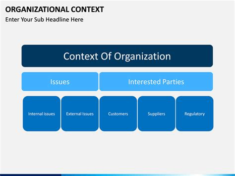 organizational context powerpoint template sketchbubble