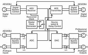 Audio Block Diagram  U2013 Readingrat Net