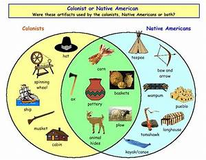 Great Thinking Map For Native Americans Unit