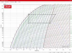 Coolselector U00ae2 V 3 0 0  U2013 Detailed Log P