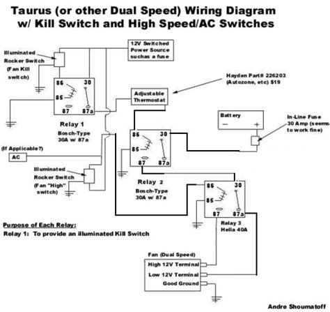 Taurus Fan Which Temp Control Switch Ihmud Forum