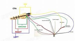 4 Pole 3 5 Mm Jack Wiring Diagram