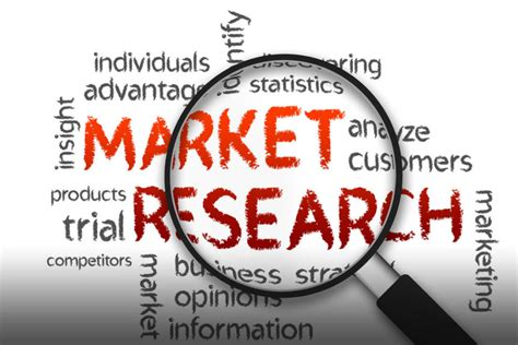 Market Research Sles by Getting To Why By Asking What In Qualitative Market