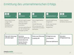 Unternehmenserfolg Berechnen : simply usable usability und unternehmenserfolg ~ Themetempest.com Abrechnung