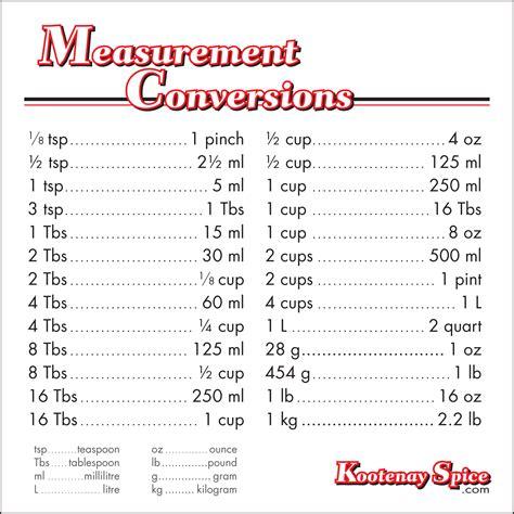 conversion cuisine cooking conversion charts on measurement