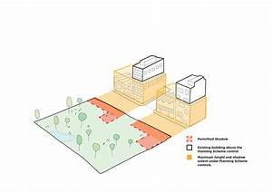 Park Types And Protection Areas    Amendment C278