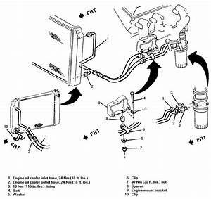 5 7 Vortec Engine Diagram How To Install Replace
