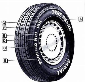 Understanding Tyre Markings