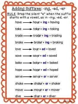 pin  aban  phonics   spelling rules spelling