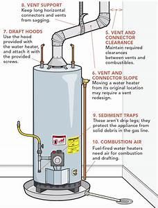 Top 10 Water-heater Code Violations