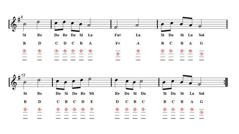 pokemon center ukulele tab sheet  easy