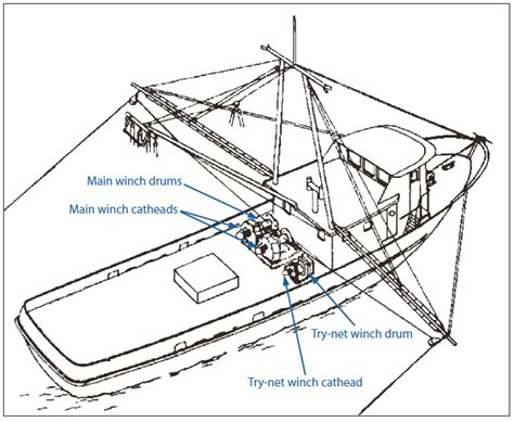 Parts Of A Wood Boat by Fatal And Nonfatal Injuries Involving Fishing Vessel
