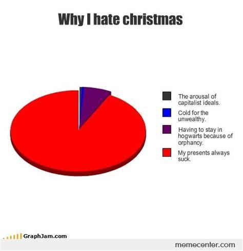 I Hate Christmas Meme - why i hate christmas by ben meme center