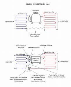 Manual De Diagramas Y Conexiones En Aire Acondicionado Y