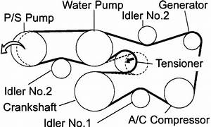 I Need A Diagram For A 2004 Toyota 4runner V6 Serpentine