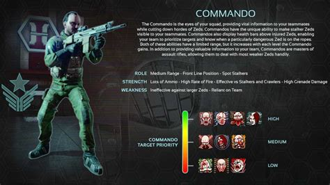 killing floor 2 commando guide killing floor 2 perks a detailed guide layerpoint