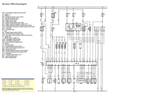 Fiat Bravo Wiring Diagram by Technical Cinq T Jet Build Page 6 The Fiat Forum
