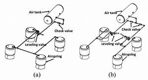 Plumbing Configurations Of  A  Single