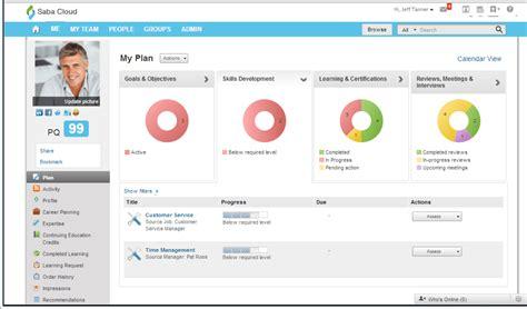 saba software reviews technologyadvice