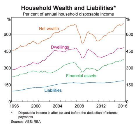 Image result for economics interesting graphs
