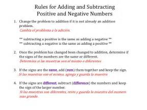 Positive And Negative Numbers Worksheet Operations With Signed Numbers