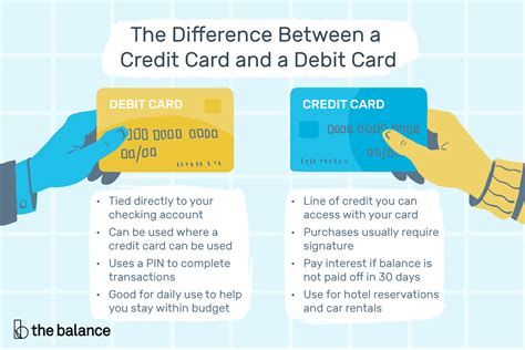 Credit card rates have been trending upward over the past few years. Decision Making In Finance Using Credit Understanding Credit Card Debt - FinanceViewer