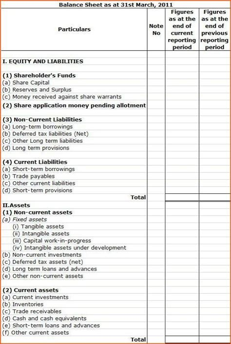 what are the new format and format of balance sheet quora