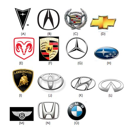 A Girls Guide To The World Of Cars