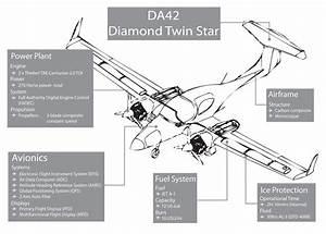 Diamond Twin Star Da42 Aircraft