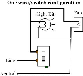 Ceiling Fan Switch Wiring Electrical