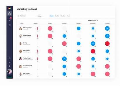 Monday Crm Tech Timeline Workload Marketing Environment