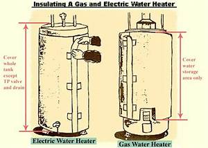 How To Install Electric Water Heater