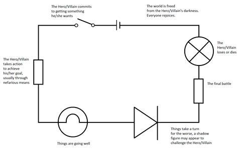 Sunl Atv Wiring Diagram Sharing About British Panto All