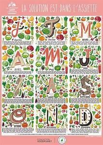 Claire Sophie Lozia : ultra book de claire sophie lozia portfolio book ~ Melissatoandfro.com Idées de Décoration