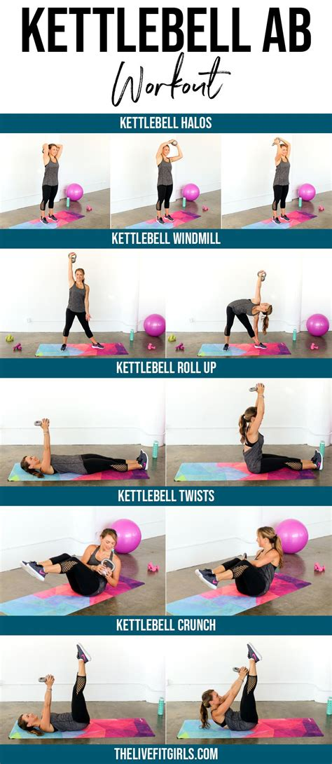 kettlebell workout ab exercises core abs workouts stomach thelivefitgirls fun strengthen training challenge target burn swings arms
