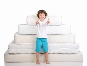 Lattenrost Einstellung Für Seitenschläfer : lattenrost verursacht r ckenschmerzen das k nnen sie tun ~ Orissabook.com Haus und Dekorationen