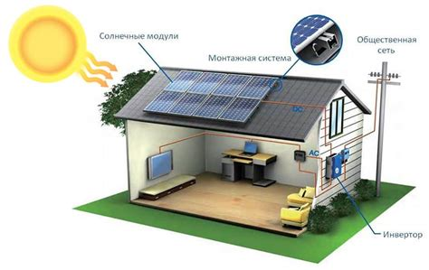 Солнечная энергия — просто и эффективно .