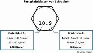 Zugfestigkeit Schrauben Berechnen : festigkeitsberechnung bs wiki wissen teilen ~ Themetempest.com Abrechnung