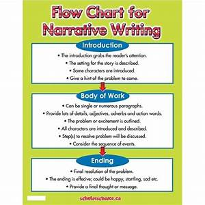 how to do your homework on the bus creative writing bellwork creative writing based on a picture