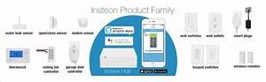 Insteon 2441th Smart Wall Thermostat  No Heat Pump