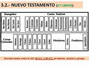 Nuevo Testamento Biblia Online Biblia En Linea nuevo testamento biblia online biblia en linea