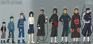 The Evolution of Naruto Shippuden Characters - How Are ...