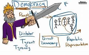 Democracy Examples For Kids | www.pixshark.com - Images ...
