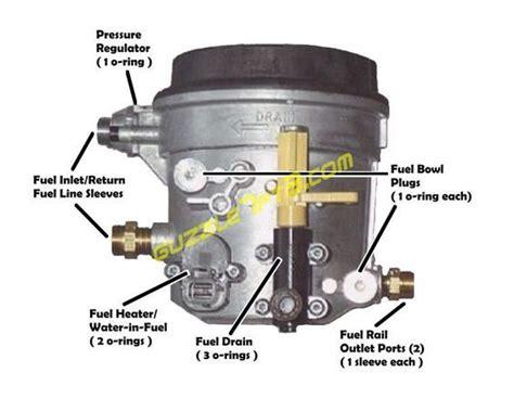 7.3 Fuel Bowl Pressure Gauge Adapter