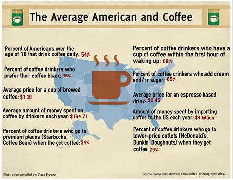 Coffee affects health in people