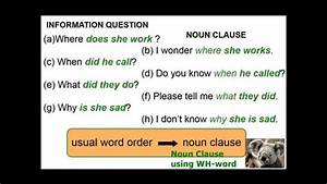How To Use Noun Clause With Wh- Questions At Anglicize Your Speech