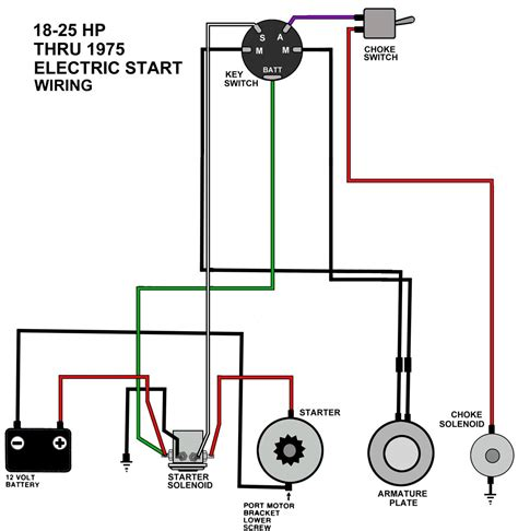 Electric Start Wiring Diagram by Mercury 40hp Electric Starter Wiring Diagram